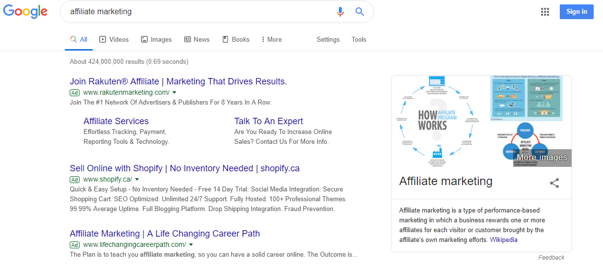 Image takes you to google search of 'Affiliate Marketing.'