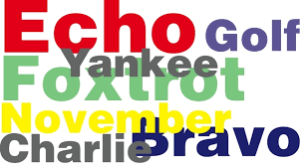 The image links to the Phonetic Alphabet.